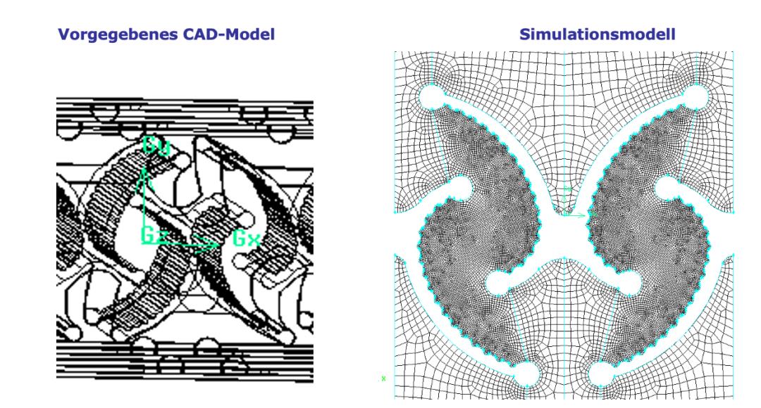 CFD Simulationsmodell eines Aerosolabscheiders