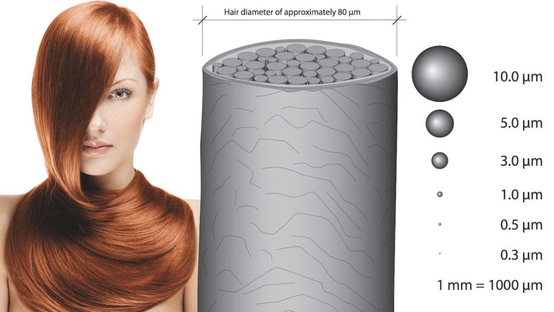 Aerosolpartikel im Größenvergleich zu einem menschlichen Haar
